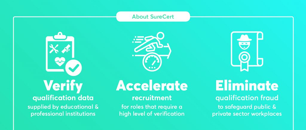 SureCert launches with more than 1,000 health and nursing jobs available immediately